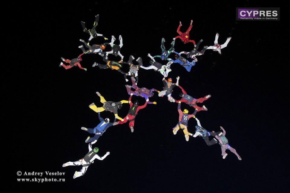 Naktinės formacijos pasaulio rekordas